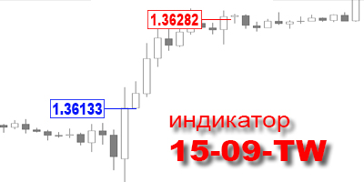 Forex fxmail шевелев илья forex trade assistant indicator free download